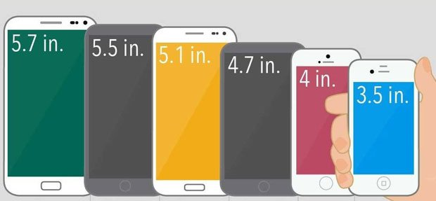 confronto display smartphone